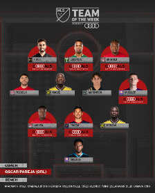 More Recognition For Akinola : Toronto New Kid On The Block Named To MLS TOTW Again