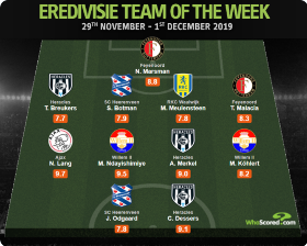 Nigerian Striker Who Has Contributed To 86 Goals Since 2016-17 Season Named In Eredivisie TOTW