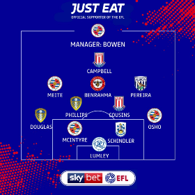Young Reading Defender Named In Championship Team Of The Week
