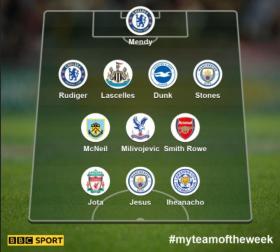 Ex-Tottenham star includes clinical Leicester City striker Iheanacho in Premier League TOTW