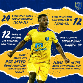 Official : One-Time Youngest Player To Represent Super Eagles At World Cup Joins Kerala Blasters