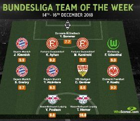 A Nigerian Targeted By NFF Named In Bundesliga TOTW For The Third Week Running