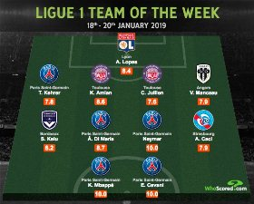 Bordeaux No. 10 Kalu Joins PSG Duo Mbappe, Neymar In Ligue 1 TOTW
